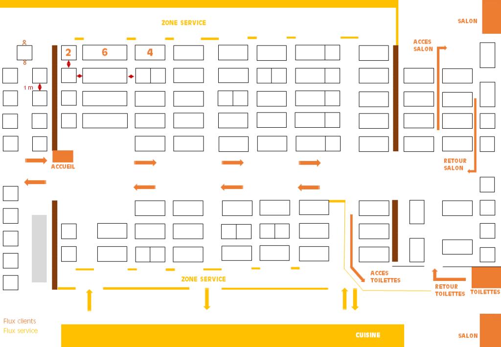 Plan de salle COVID